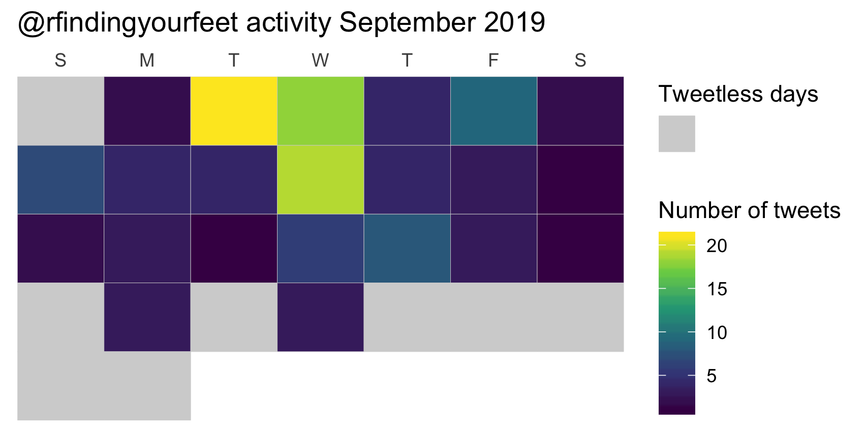 Things we learned in September 2019